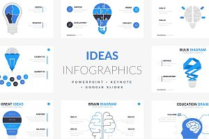 Ideas Infographics | PPT - KEY - GS
