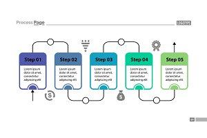 Five Steps of Workflow Slide Template