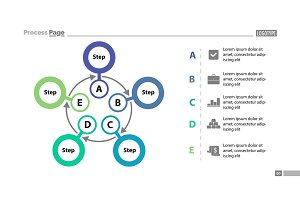 Five Steps Process Slide Template