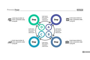 Four Steps Process Slide Template