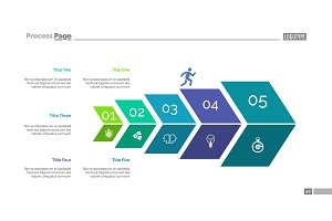 Five Steps Development Slide Template