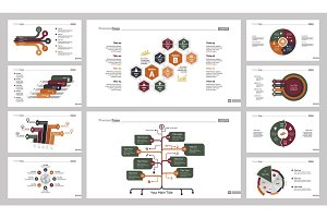 Ten Logistics Charts Slide Templates Set