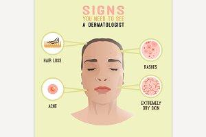Dermatologist Icons Image