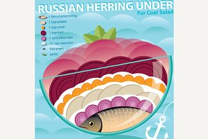 Recipe of herring under fur coat