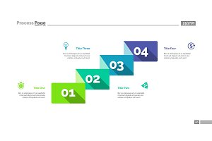 Stages Of Business Process Slide Template