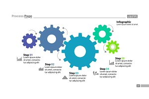 Cogwheel process chart design