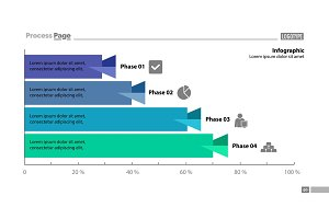 Four phase process bar graph design