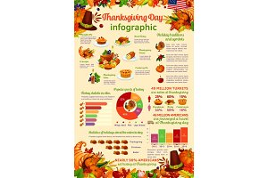 Thanksgiving Day celebration infographic template