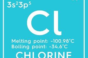 Chlorine. Clorum.