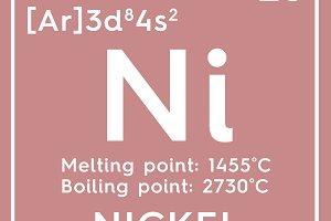 Nickel.