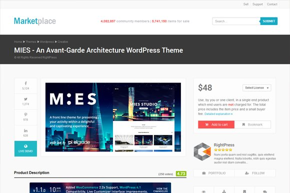 Couponpress html htmlcss themes creative market 16 marketplace by theme kiwi in themes fandeluxe Image collections