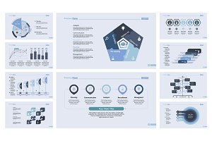 Data organization template set