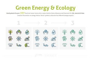 Green Energy & Ecology