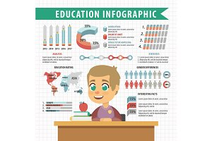 Education infographic with graphs and charts