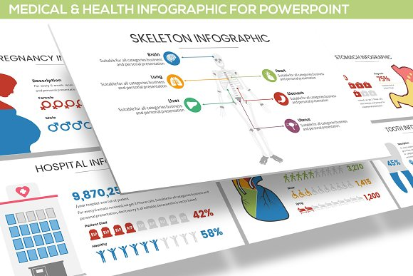 Medical Infographic For Powerpoint Presentation Templates