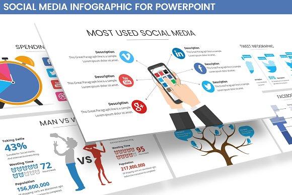social media infographic powerpoint presentation templates