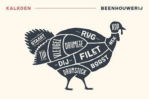 Meat cuts. Poster Butcher diagram and scheme - Turkey