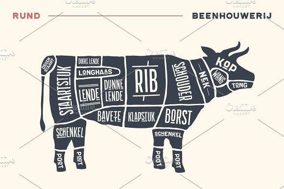 Meat Cuts Poster Butcher Diagram And Scheme Beef