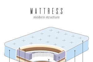 Comfortable orthopedic mattress