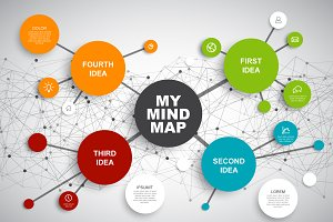 Mindmap vector template