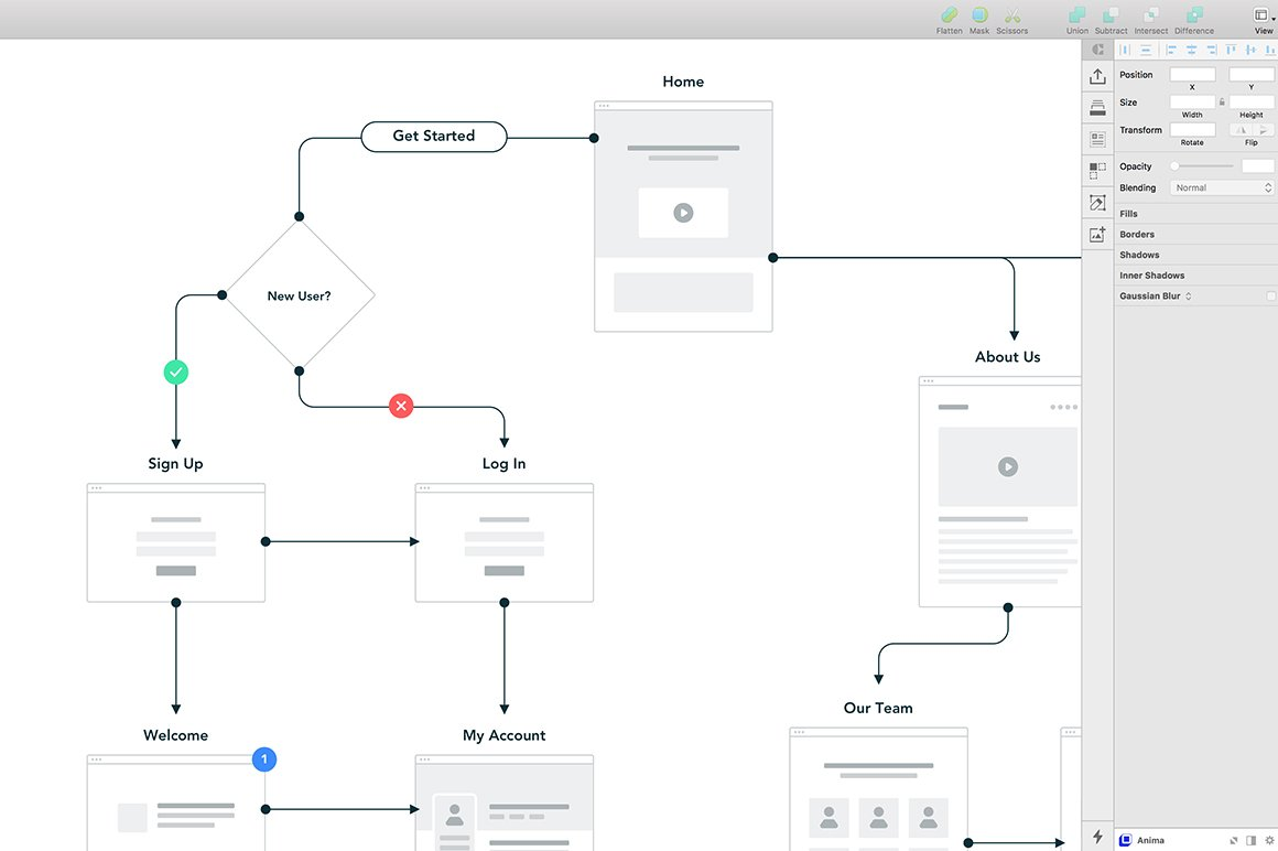 Sketch Sitemap + User Flow Template ~ Website Templates ~ Creative ...
