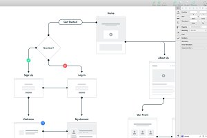 Sketch Sitemap + User Flow Template