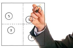 Businessman Drawing A Generic 2x2 Portfolio