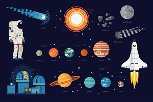 Space Exploration Set + Pattern