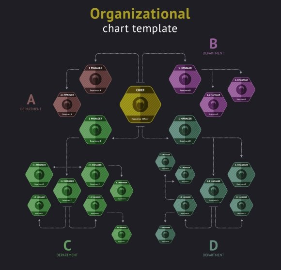 Organization chart - Illustrations