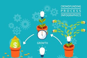 Crowdfunding process infographics