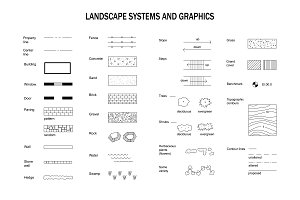 Vector landscape systems & graphics