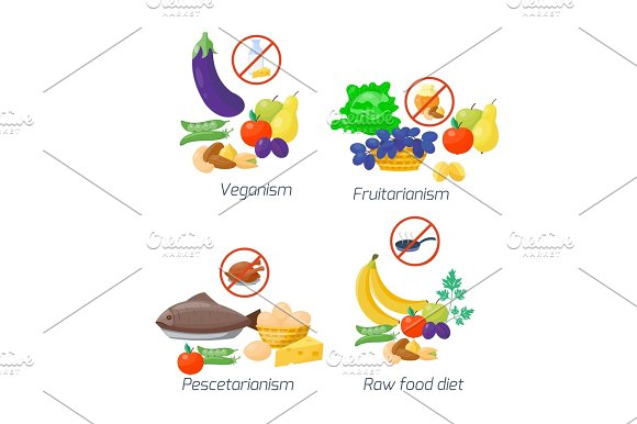 Food Diet Types Vector Illustration Healthy Nutrition Concept Fruits And Vegetables Kitchen Menu Cooking Ingredient Organic Lifestyle