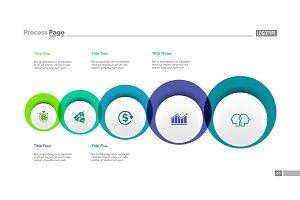 Five Circles Plan Slide Template