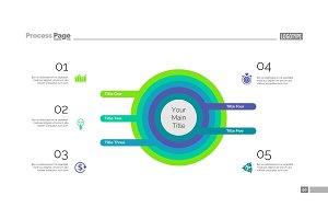 Five Concentric Circles Process Slide Template