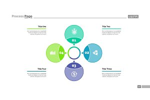 Four Petals Process Chart Slide Template