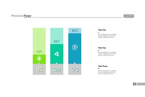 Three Columns Bar Chart Slide Template