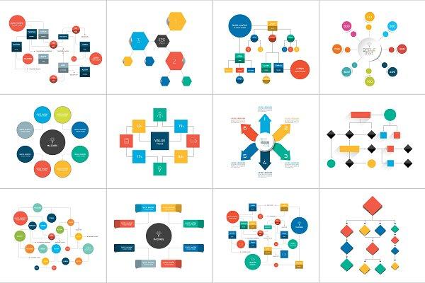 Fowcharts schemes, diagrams