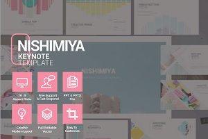 Nishimiya - Keynote Template