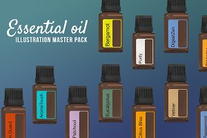 Essential Oil Bottles (doTERRA)
