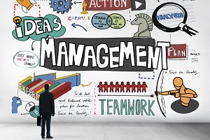 Management Controlling Leadership