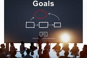 Goals Aim Aspiration Believe
