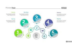 Five Circles Workflow Slide Template