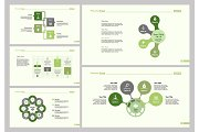 Five Marketing Slide Templates Set
