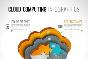 Cloud computing infographics set