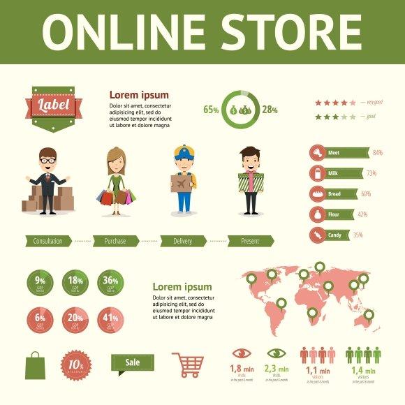 Market & buying infographic elements