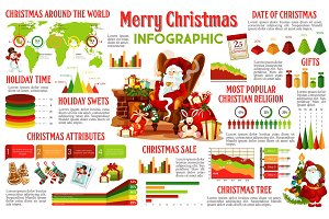 Christmas infographic with Xmas holiday symbols