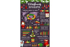 Christmas and New Year holidays infographic design
