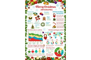 Christmas holiday vector winter infographic