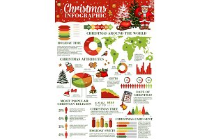 Christmas holiday around world infographic design