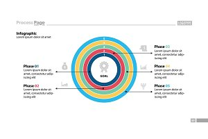 Five phase process donut chart design